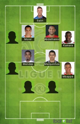 Équipe type L1 - 2019-2020