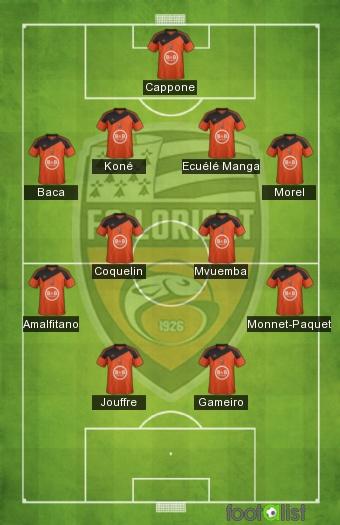 FC Lorient-AJ Auxerre 1-2