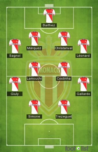 Monaco équipe type 1999