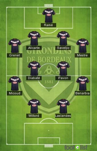 Bordeaux équipe type 1998