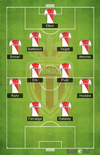 Monaco équipe type 1987