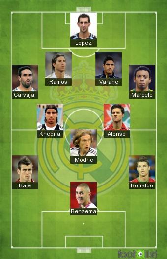 Real Madrid Xi