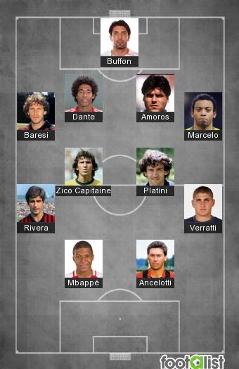 Brésil française  italien