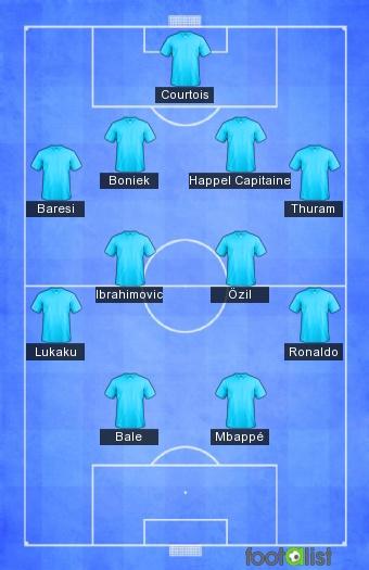 Championnat européen