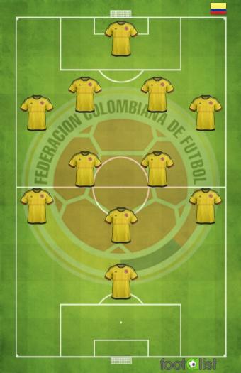 Selección Colombia Femenina 11 Histórico