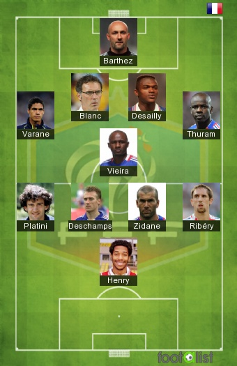 11 ideal histórico de Francia