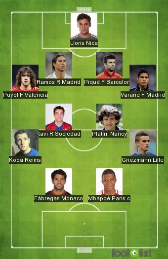 Équipe française espagnol