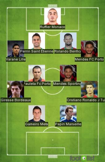 Équipe de France et portugaise