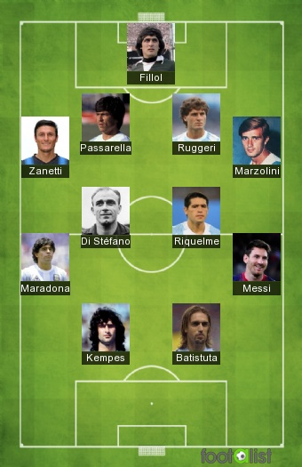 11 IDEAL HISTORICO (ARGENTINA)