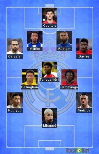 Real Madrid (futuro)