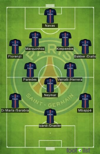 PSG vs Reims