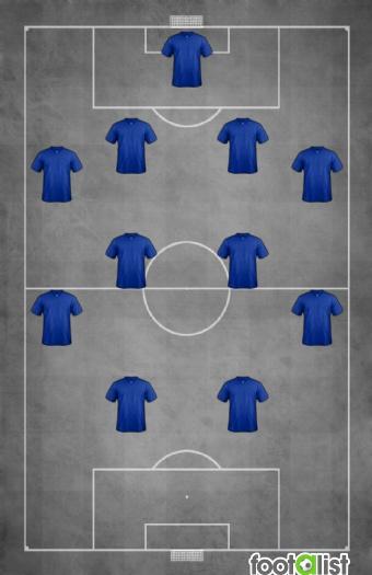 BCV FC
