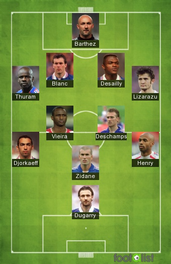 XI France 2000