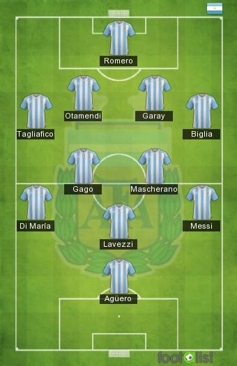 Argentina ultima era