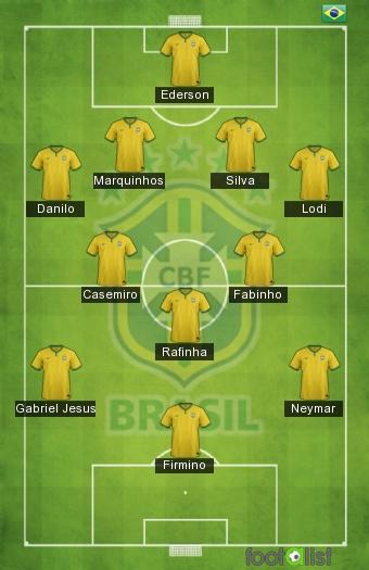 Brésil ???? 23