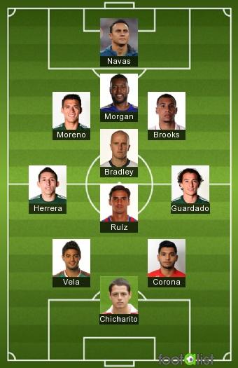 11 Concacaf (2011-2020)