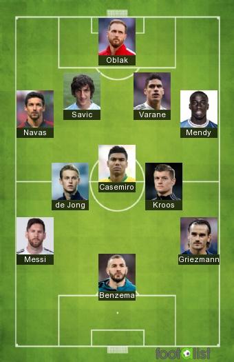 Best team Liga season 2020/2021