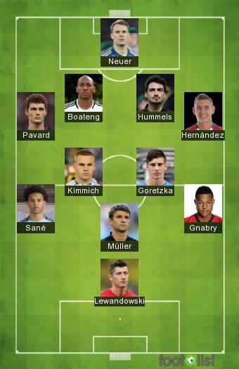 Best team Bundesliga 2020/2021