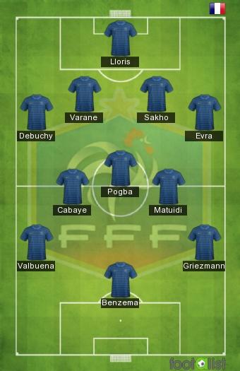 Meilleure compo de l'équipe de France 2013-2014 by ...