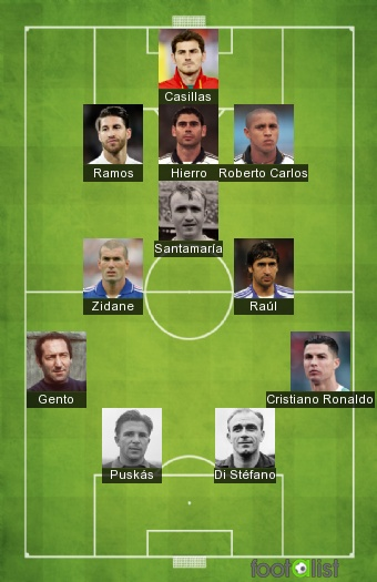 HISTORICA MADRID