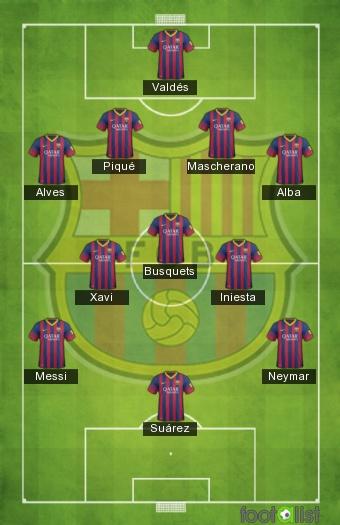 2014-2015 Meilleure rtrahot89 du footalist Barça by :: compo