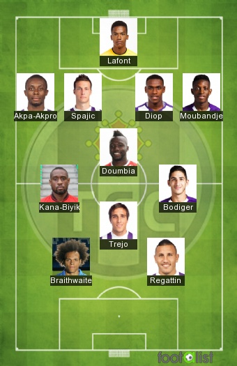 Toulouse 2016-2017 - Best XI