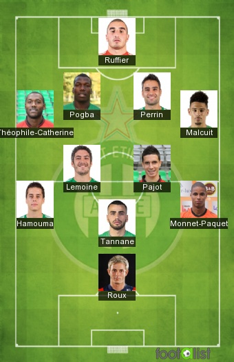 Saint-Etienne 2016-2017 Best XI