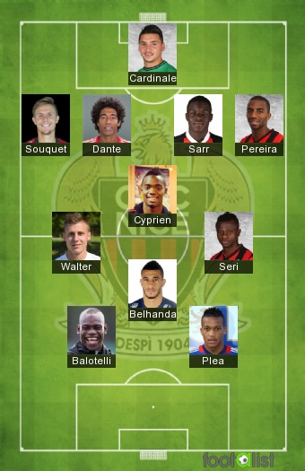 Equipe-type OGC Nice - 2016-2017