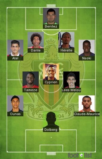 OGC Nice - 2029-2020 - Best XI