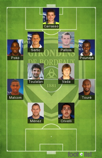 Bordeaux 2016-2017 Best XI