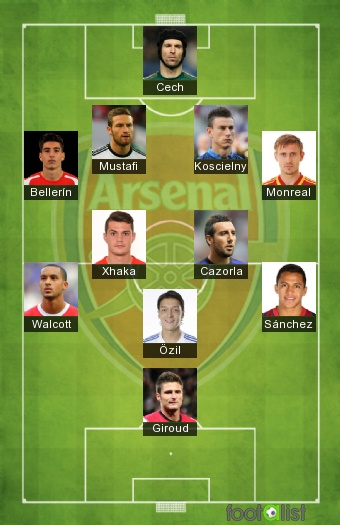 Arsenal 2016-2017 - Equipe-type