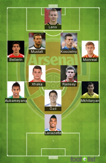 Arsenal 2018-2019 - Best XI