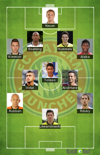 Bayern Munchen 2017-2018 Once tipo