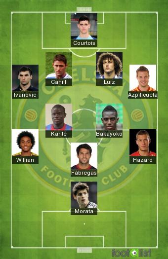 Chelsea 2017-2018 - Equipe-type