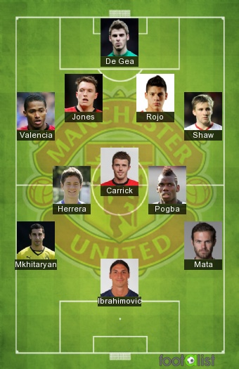 manchester united 20162017 equipetype footalist