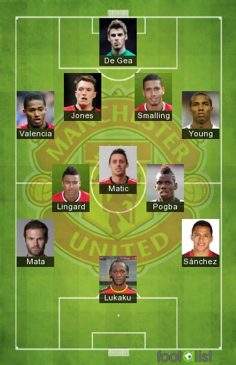 Manchester United 2017-2018 Best XI