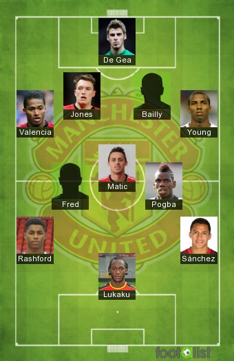 Manchester United 2018-2019 Best XI