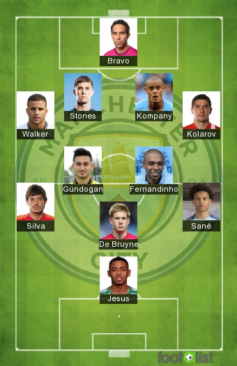 Manchester City 2016-2017 Equipe-type