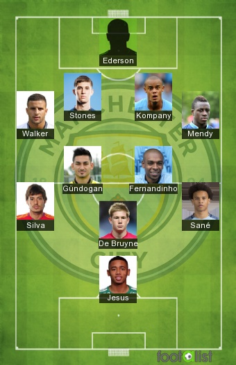 Manchester City 2017-2018 Equipe-type