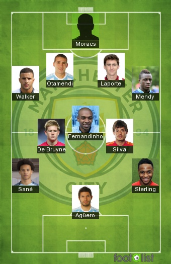 Manchester City 2018-2019 Best XI