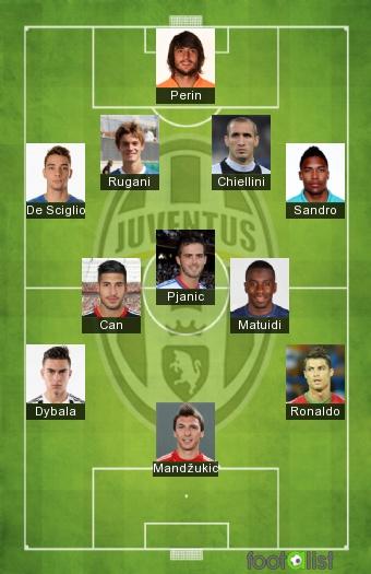 Juventus 2018-2019 - Equipe-type