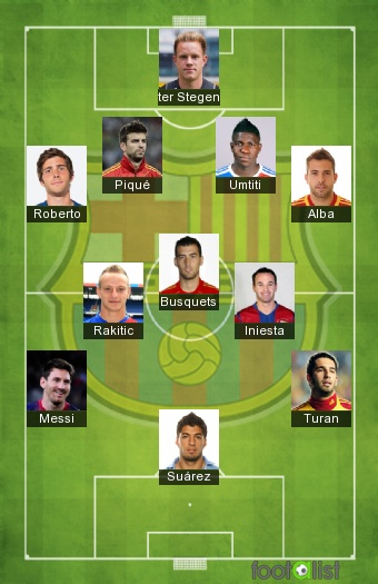 Barcelone 2016-2017 Equipe-type