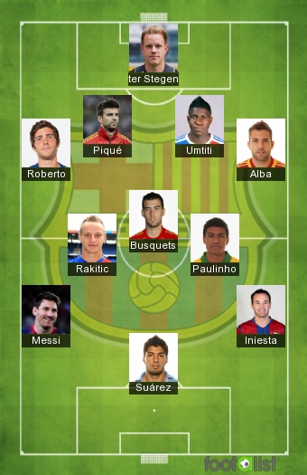 Barcelone 2017-2018 Best XI