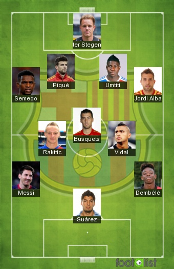 Barcelone 2018-2019 Best XI