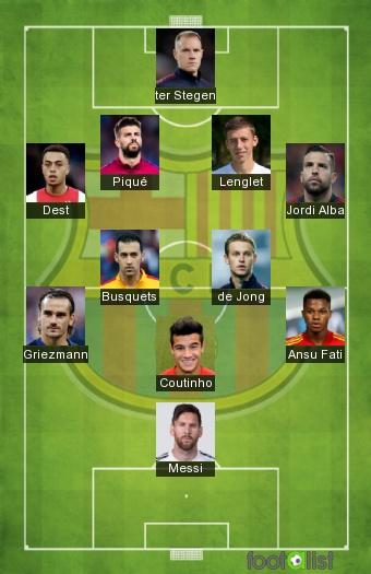 Barcelone 2020-2021 Best XI