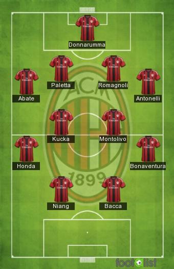 AC Milan 2016-2017 - Best XI