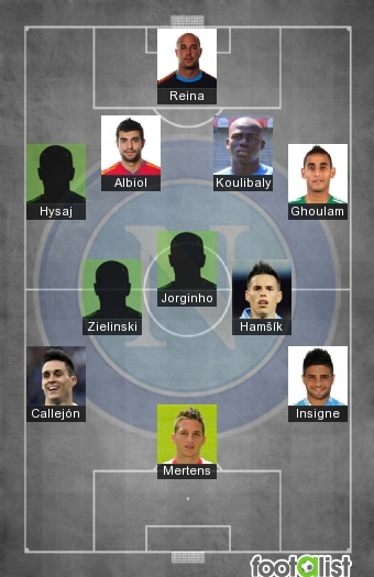 Naples 2016-2017 - Best XI