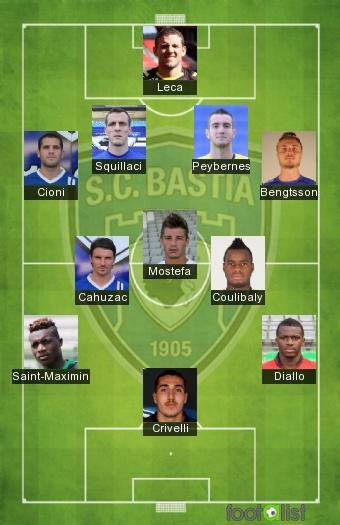 Bastia 2016-2017 Best XI
