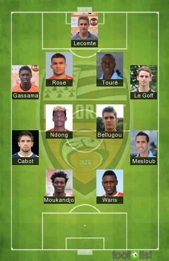 Lorient 2016-2017 Equipe-type