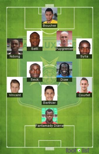 AJA 2016-2017 Equipe-type